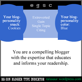 ra-son blog type indicators, bti profile, blogger personality, personality quiz, personality test, ra-son bti, ra-son blogger test,